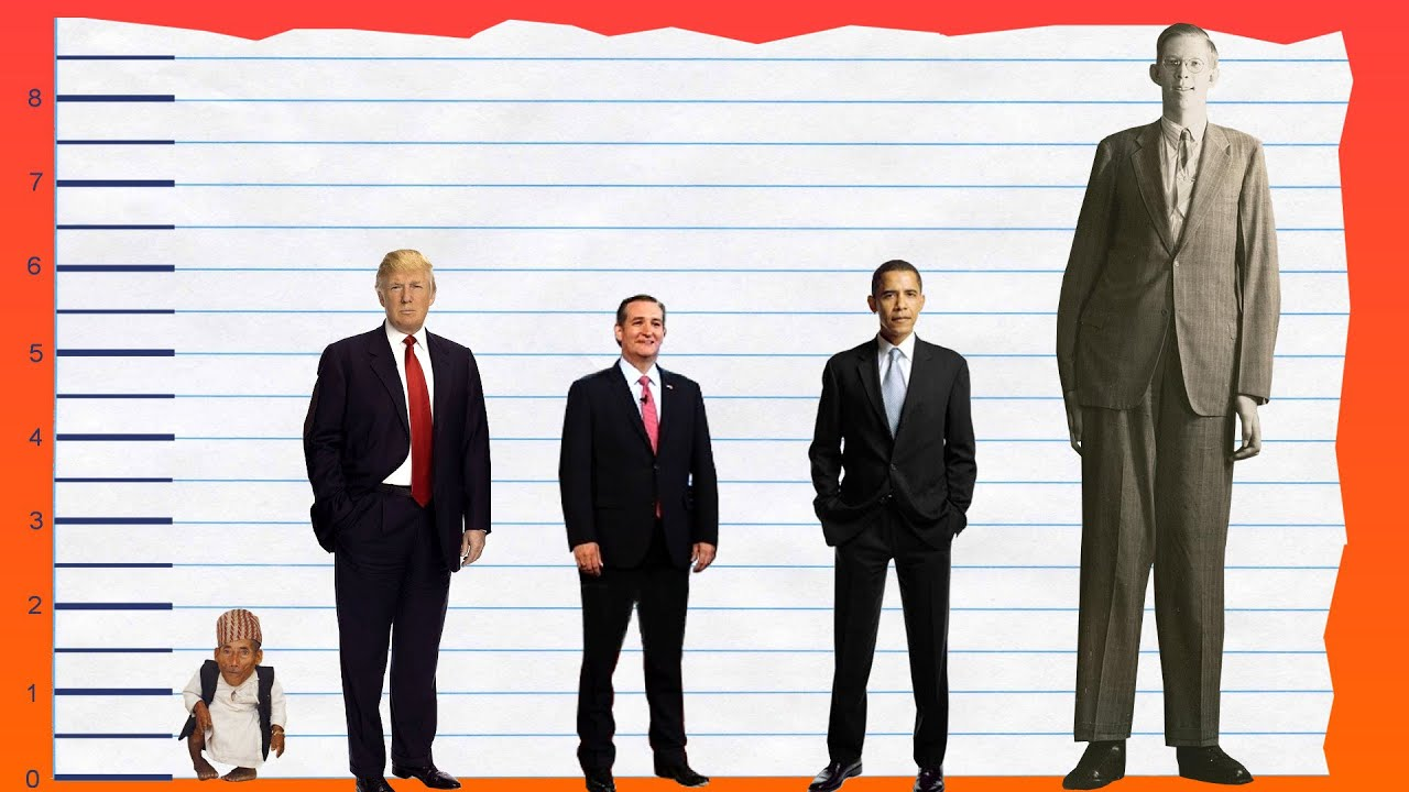 How Tall Is Donald Trump Height Comparison Youtube