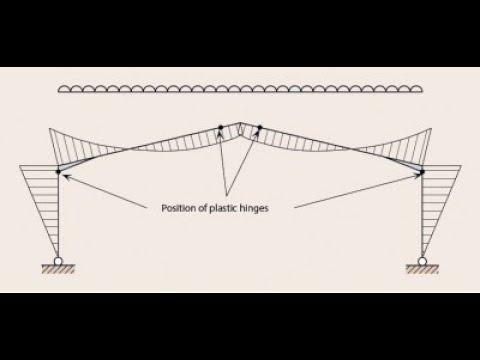 4  Replicate the whole portal frame along width