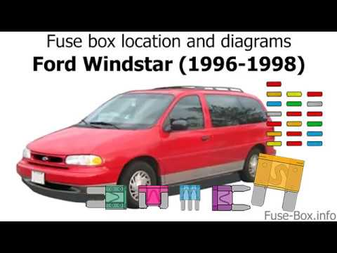 Fuse box location and diagrams: Ford Windstar (1996-1998) - YouTubeYouTube