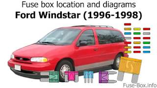 Fuse Box Location And Diagrams Ford Windstar 1996 1998 Youtube