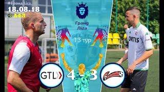 GTL - Спільнота [Огляд матчу] (Гранд ліга 13 тур)