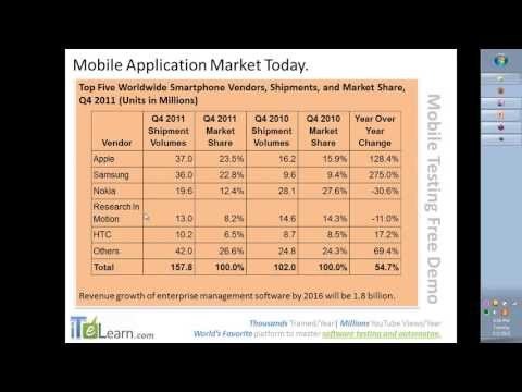 Mobile Application Testing Tutorials for beginners Karthik and Zenobia iOS Android Testing