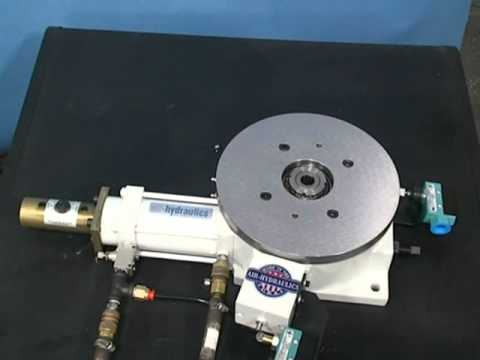 Rotary Indexing Table No Drives Needed Www