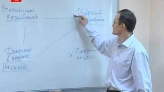 Планирование маркетинговой деятельности. Часть 1