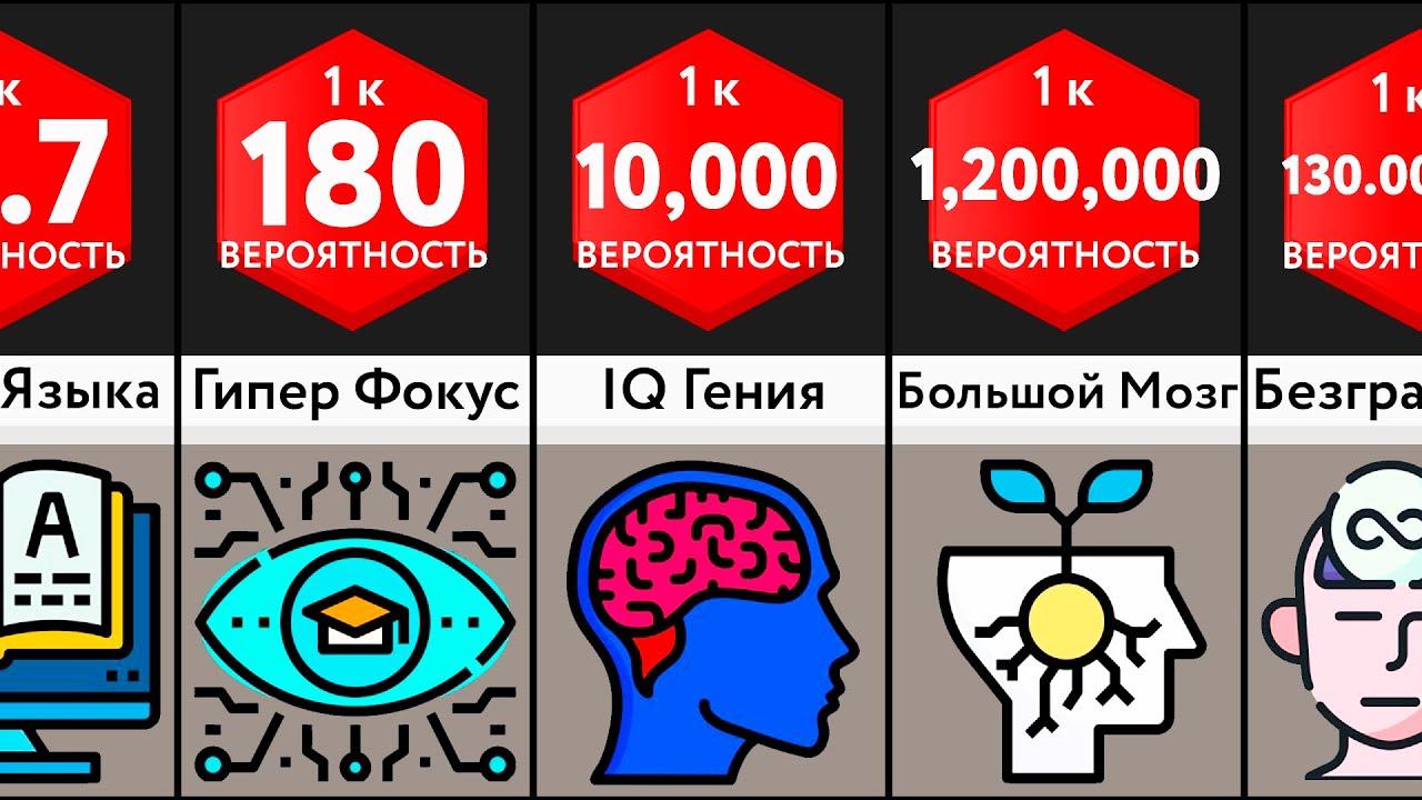Сравнение Вероятностей: Интеллект