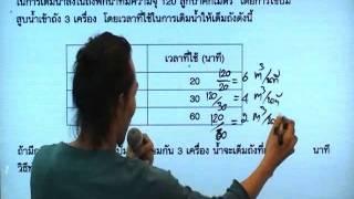 Video PAT3 กรกฎาคม 2553 ข้อ 76  CPN ตึกน้ำ ชลบุรี download MP3, 3GP, MP4, WEBM, AVI, FLV Juli 2018