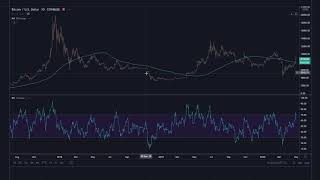 May 1st Bitcoin Cryptocurrency Market Update