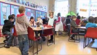 Lesson Observation - Primary Numeracy Ks1