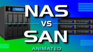 NAS vs SAN - Network Attached Storage vs Storage Area Network