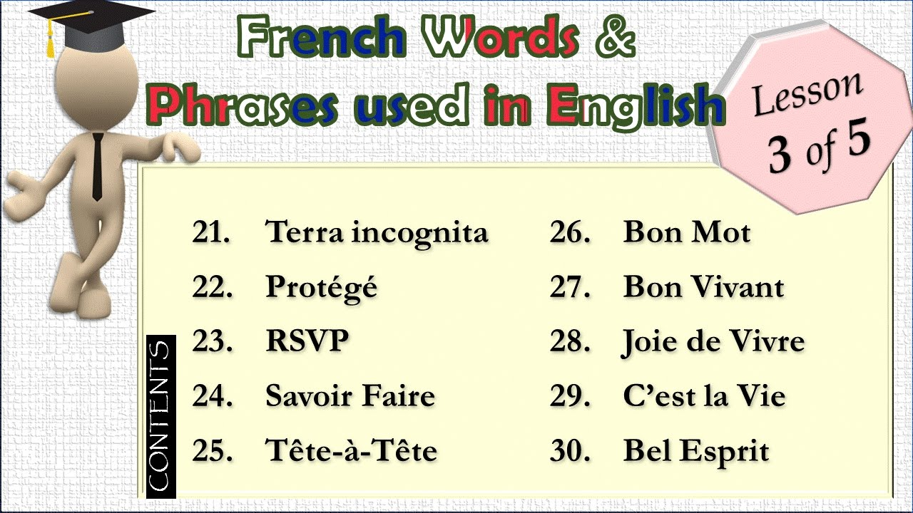 (Lesson 3/5) Top-50 French words and phrases used in ...