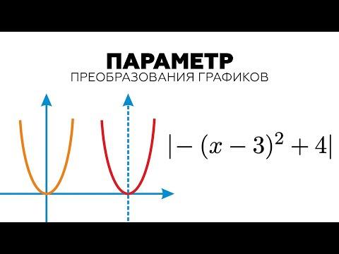 Лекция 32. Графический метод расчета нелинейных цепей.