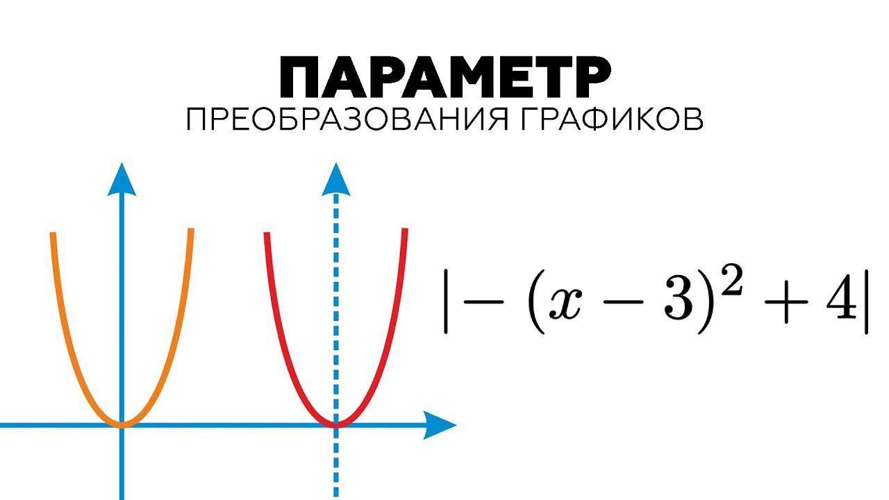 Решение задач с параметром графически норма прибыли решение задач