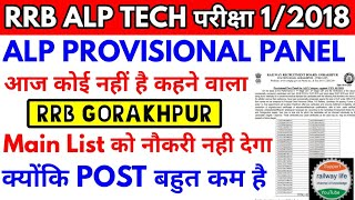 rrb ALP Provisional panel