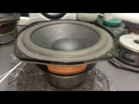 Acoustic Energy Aego M Subwoofer Test