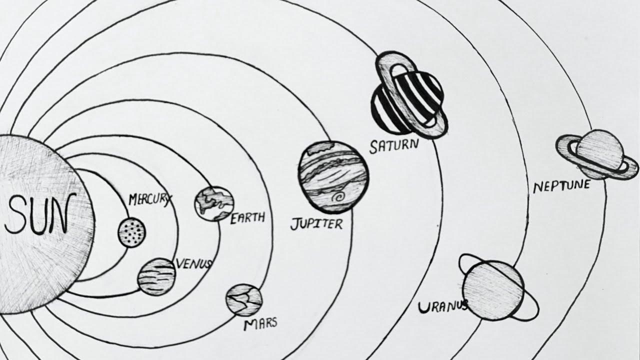 How To Draw Solar System Solar System Diagram Youtube