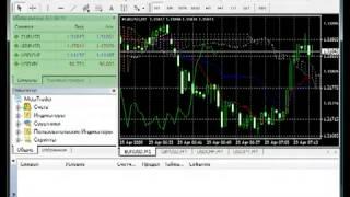 Meta Trader 4  Урок 1