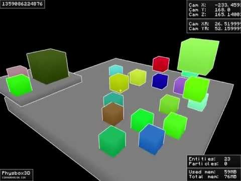 Physbox3D - 3D Java AABB Physics Simulator with OpenGL