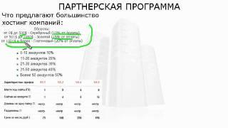 Как купить хостинг - недорогой и качественный? KOCHETOFF.ru(Анализ цен, сравнительные характеристики хостинг тарифов. Идеальное решение по цене - качеству. http://hosting-zarab..., 2011-09-13T17:29:50.000Z)