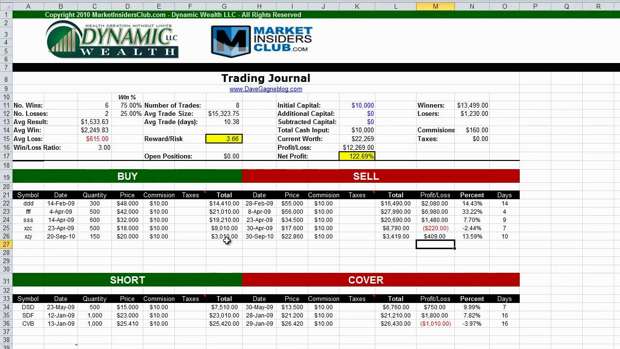 Stock option trading journal