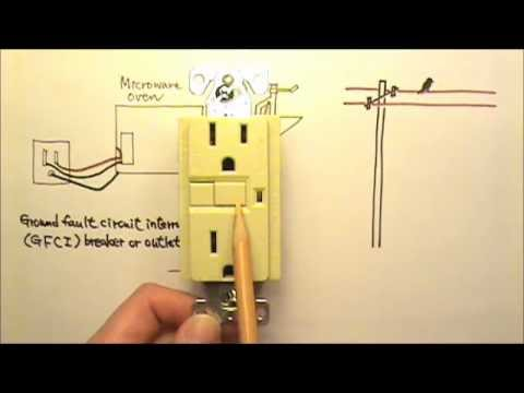 AP Physics 1 & 2: Circuits 21: Household Circuits and Electric ...