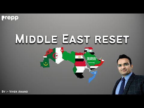 Editorial Analysis - Middle East Reset | The Hindu Editorial analysis |  Important Current topics