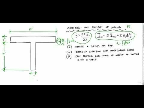 Moment of Inertia Calculation - Structure Free