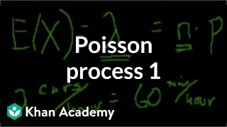 Poisson process 1 | Probability and Statistics | Khan Academy thumbnail