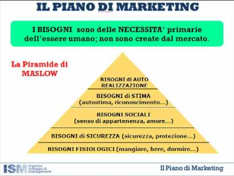 Tutto sul network marketing Herbalife International! (con ...