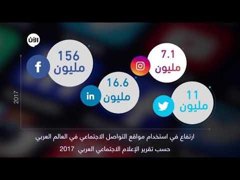 تعرف على عدد مستخدمي مواقع التواصل في العالم العربي  - نشر قبل 2 ساعة