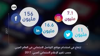 تعرف على عدد مستخدمي مواقع التواصل في العالم العربي