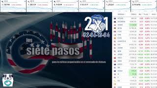 Punto Nueve - Noticias Forex del 13 de Julio del 2021