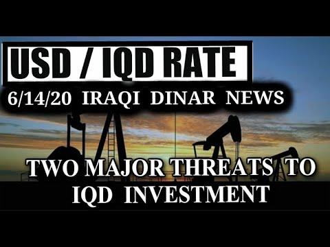 Iraq News Update Threats To IQD Investment USD/IQD Exchange Rate