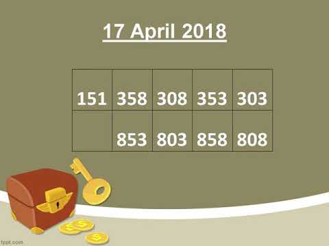 17 april 2018 | kerala lottery | 3 digit guess