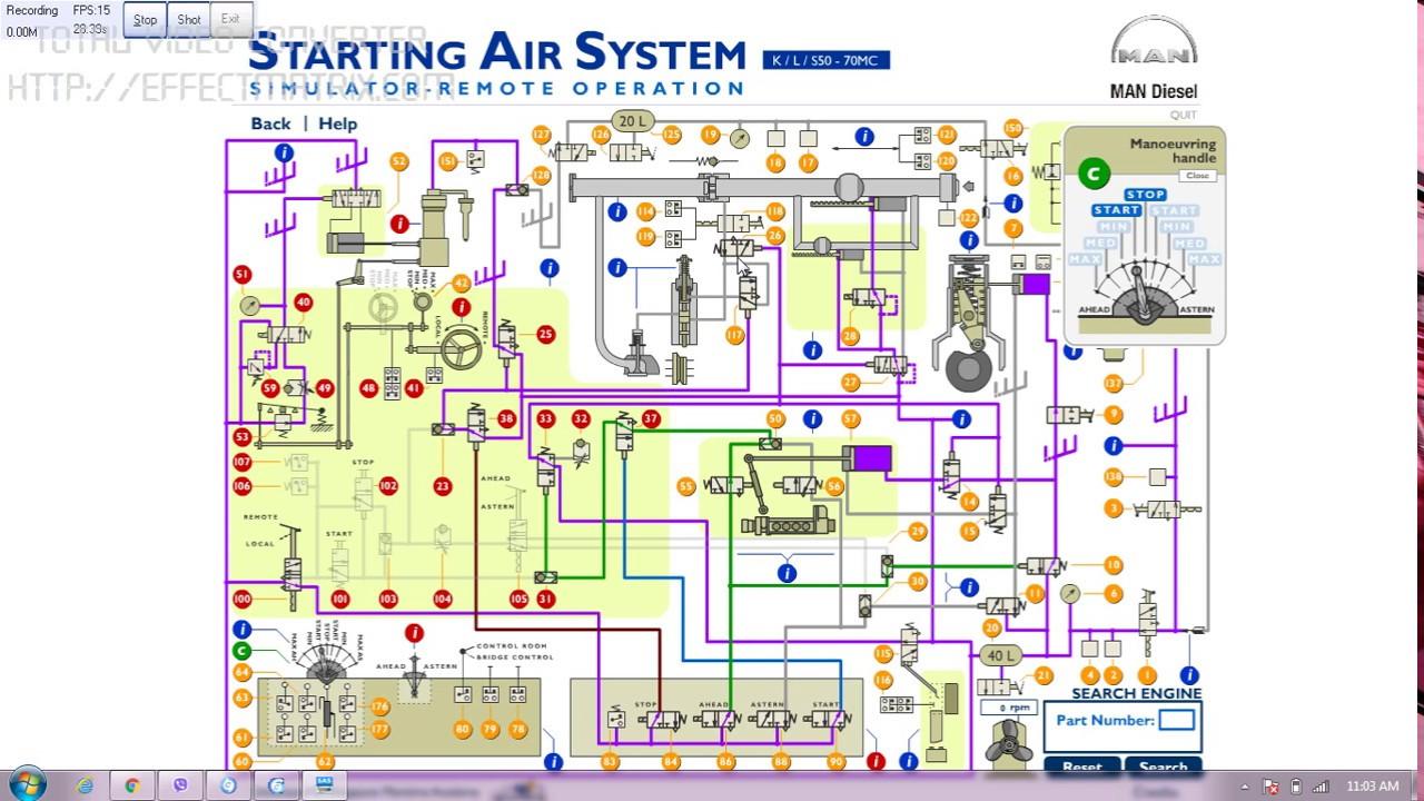 medium resolution of showing signal movement in manoeuring diagram main engine man b w