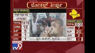 K'taka Municipal Election Results Live: Acid Thrown At Cong Supporters in Tumkur; Over 15 Injured