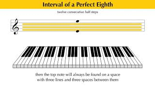 Music Theory Education - Intervals // Perfect Eighths and Octaves (8 of 10)