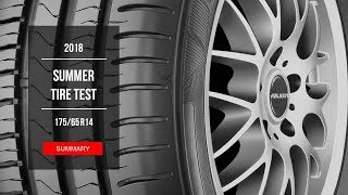 2018 Summer Tire Test Results | 175/65 R14
