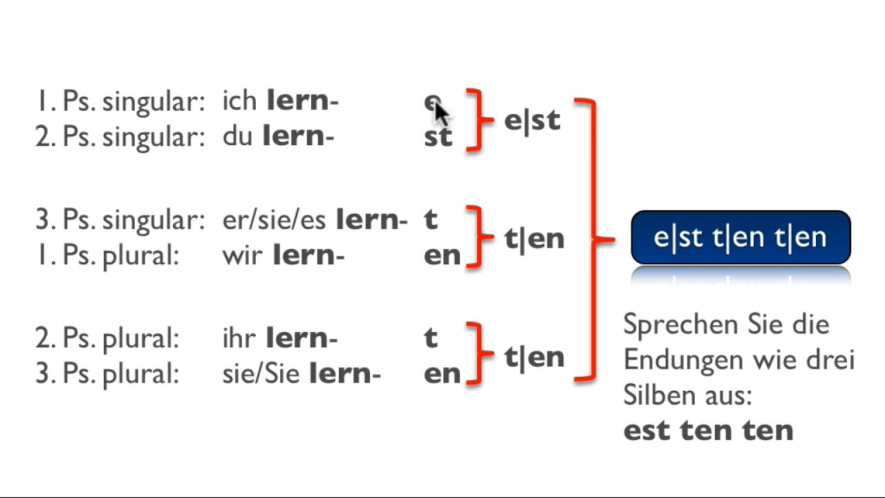 lerne deutsch mit lerntechniken personalendungen im