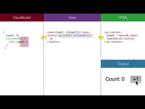 can-component   Views   API Docs   CanJS