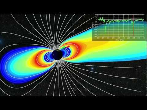 RBSP: What Are The Radiation Belts?