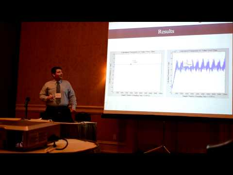 My presentation at IEEE SoutheastCon 2012 on Least Squares System Identification