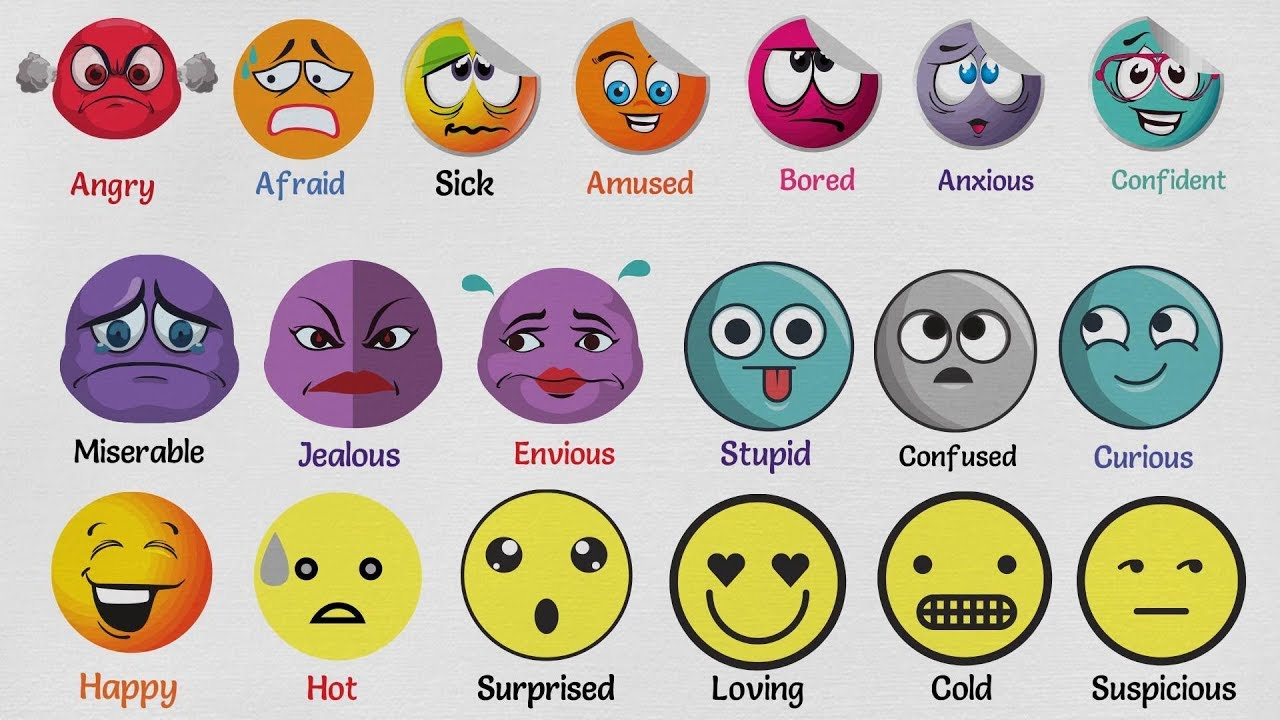 List of Emotions and Feelings: Useful Feeling Words and ...