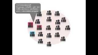 видео Развитие продаж B2B