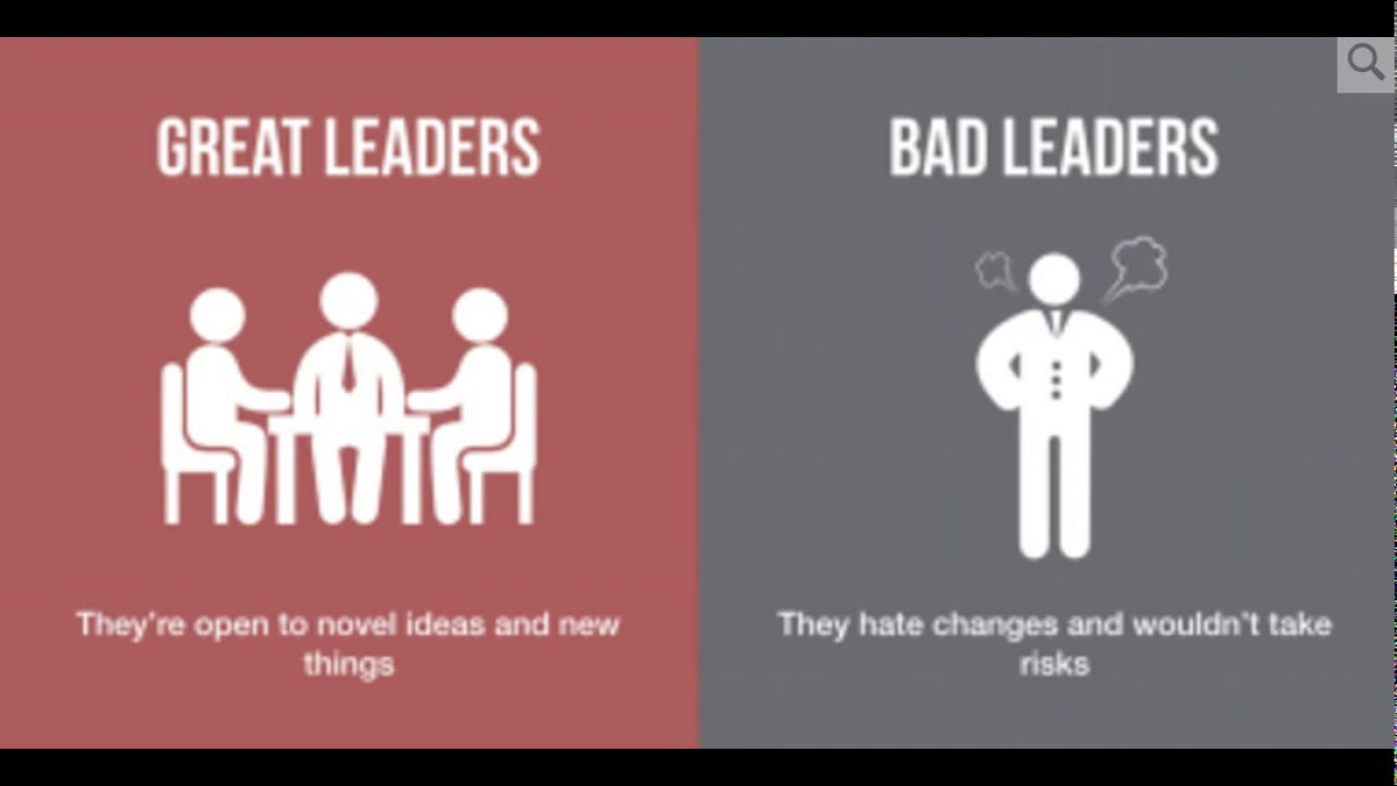 5 Qualities Every Leader Should Possess