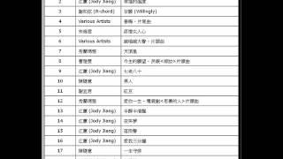 2015年-第36周-kkbox台語音樂人氣榜-謝宜君-紅豆