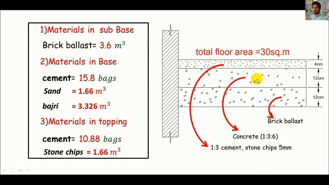 building material calculation formulas pdf