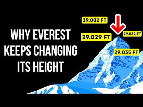 Everest Isn't Tallest Mountain and 20+ Facts Were Proven False