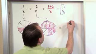 Adding Fractions with Like Denominators - 5th Grade Math Tutorial