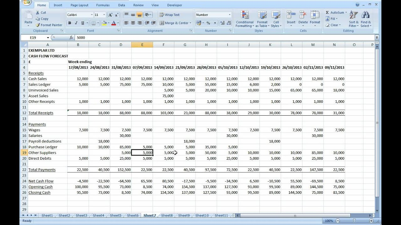 preparing a cash flow forecast part 2 youtube