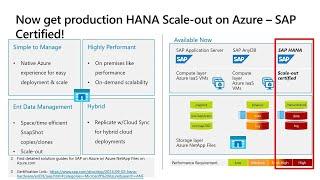 Expand SAP on Azure deployments with Azure NetApp Files | THR3163